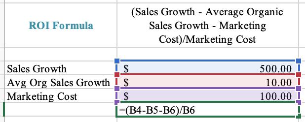 Rumus ROI untuk pemasaran di Excel
