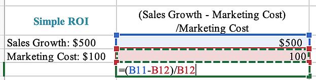 Perhitungan Excel dari rumus ROI sederhana