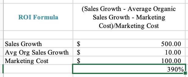 Menyelesaikan perhitungan ROI untuk pemasaran di Excel