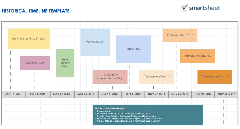gantt chart template google docs