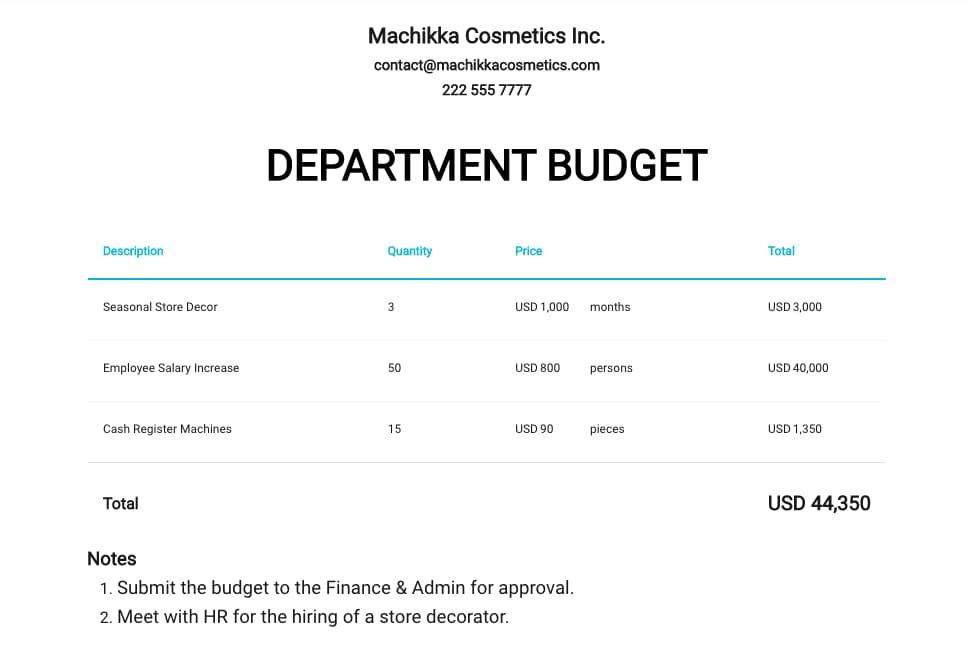 Templat Anggaran Departemen
